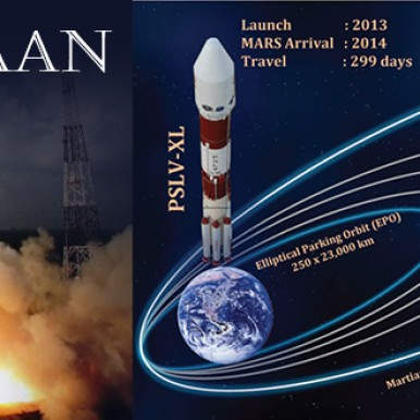 ISRO successfully completes orbit raising manoeuvre for the 'Mangalyaan'