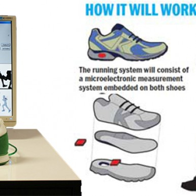 New smart shoes for better and safe jogging